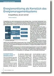 Ein passendes Energiemanagement - die Basis für mehr Energieeffizienz