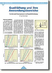 Quelllüftung und ihre Anwendungsbereiche: Vorteile und Einsatzgrenzen von Raumluftströmung