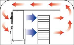 Abb.3  Gefrierkammersystem, Anordnung Schockfroster + Hordenwagen