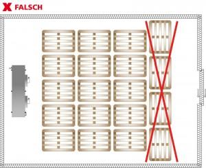 """Unbedingt zu vermeiden: Querstehende Paletten bilden für den Sekundärluftstrom eine """"Wand"""""""