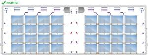 Abb.9e  Die sicherste Variante bei großen Räumen: die Luftkühler in geeignetem Abstand in die Mitte des Raumes montieren, so dass die Kühler voneinander wegblasen.