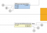 Funktionsblöcke nach VDI 3813 mit Verknüpfung zu den Feldgeräten