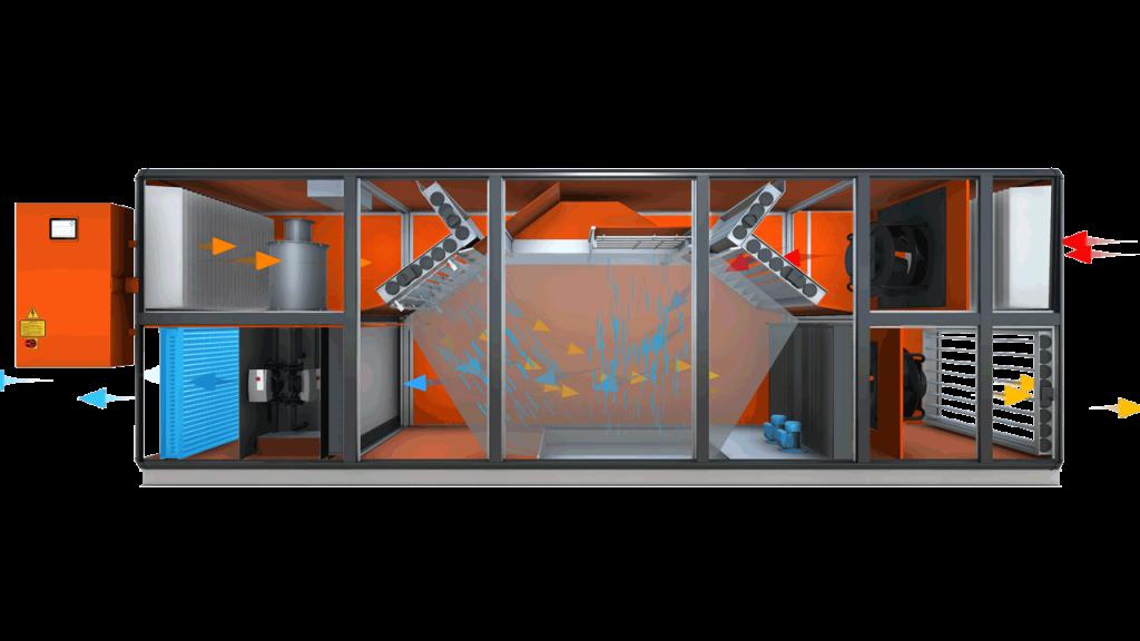 Abbildung: Die neue, elektrisch angetriebene Kühltechnologie AdiabaticDXcarbonfree basierend auf der Adconair Wärmerückgewinnung von Menerga.